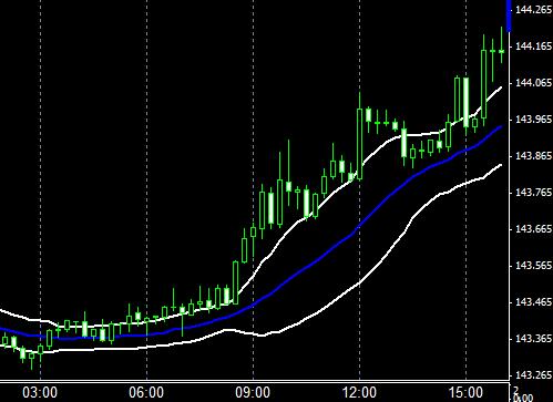 chart14010701