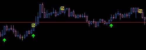 turbofx-chart