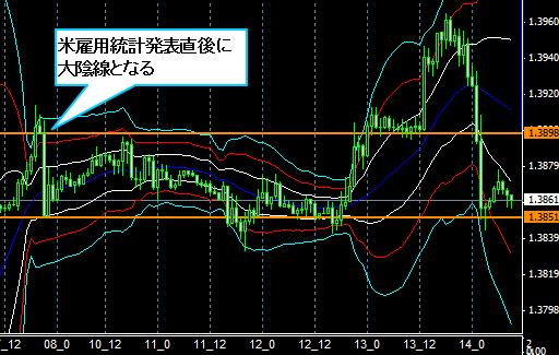 chart14031501