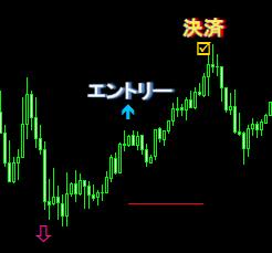 tokutenimg140404-chart