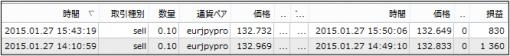 result15012702