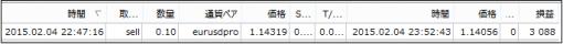 result15020505