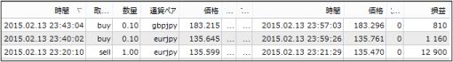 result150213