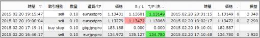 result15022203