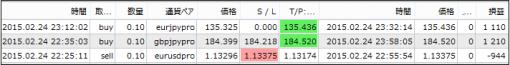 result15022505