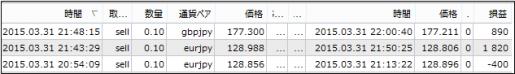 result15040103