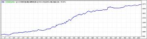 chart15042301
