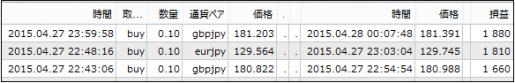 chart15042803
