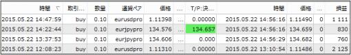 result15052303