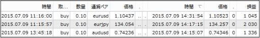 result15071005