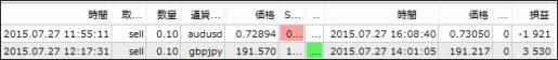 chart15072803