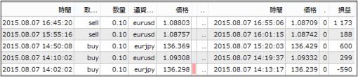result15080906