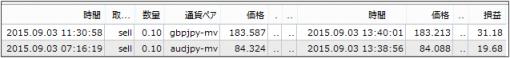 result15090403