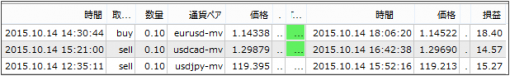 result15101504