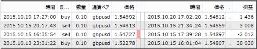 result15102202