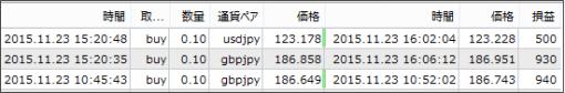 result15112403
