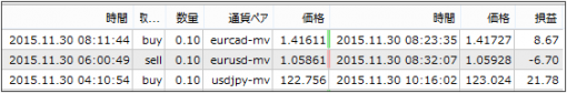 result15120104