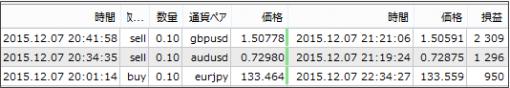 result15120804