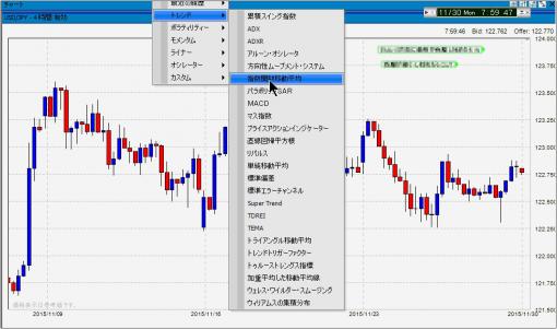 chart15121002