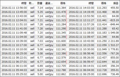 chart16021203