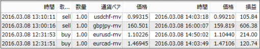 result16030906