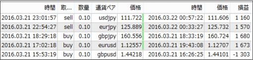 result16032206