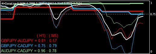 correlationtrade16042603