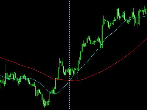 chart16051404