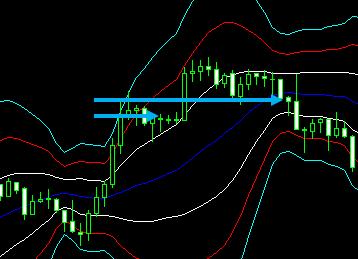 chart16052501