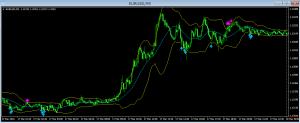 chart16053103
