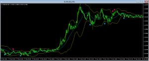 chart16053104