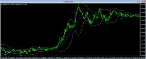chart16053105