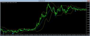 chart16053106