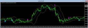 chart16053107