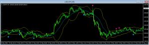 chart16053108
