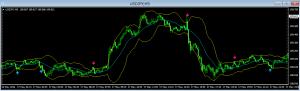 chart16053110