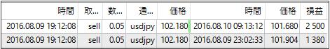 result16081004