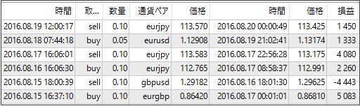 result16082105