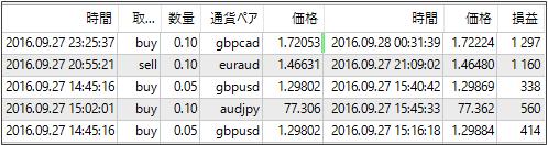 result16092806