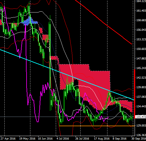 gbpjpy1d16100203