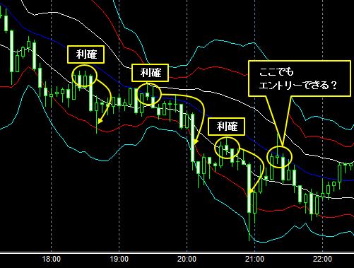 chart16101601