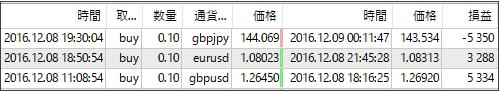result16120906