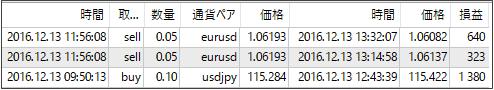 result16121405