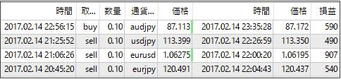 result17021505