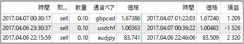 result17040704