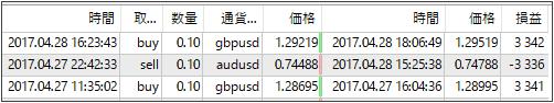 result17043004