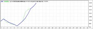 graph17061402