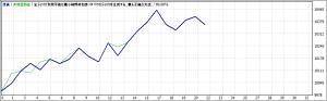 graph17061405