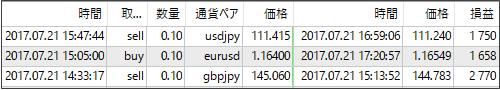 result17072205
