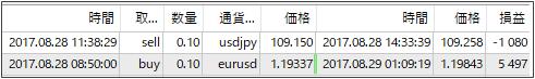 result17082903